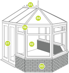 Image showing specification of the conservatory labelled by numbers