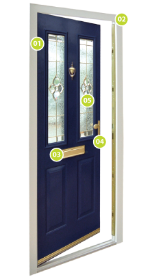 Image showing specification of the composite door by numbers