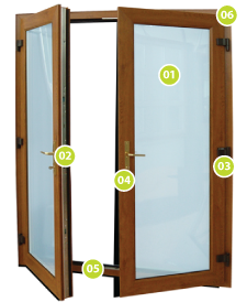 Image showing specification of uPVC double french door by labelled numbers