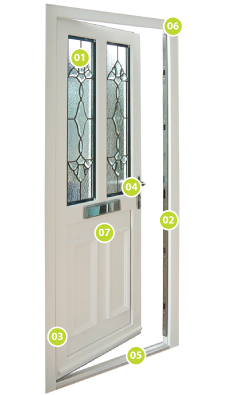 Image showing specifiation of the residential door by number